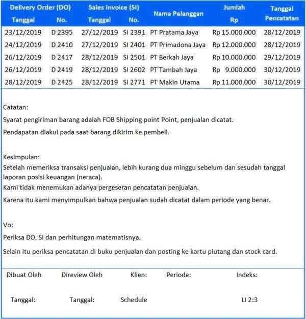 contoh kertas kerja audit internal piutang