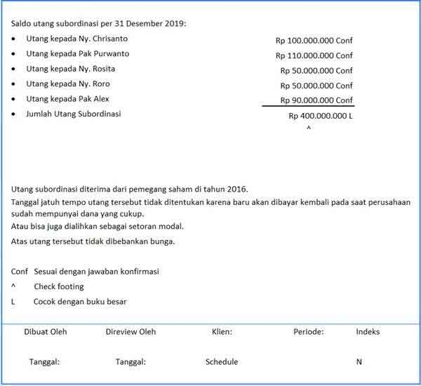 contoh kertas kerja audit internal utang