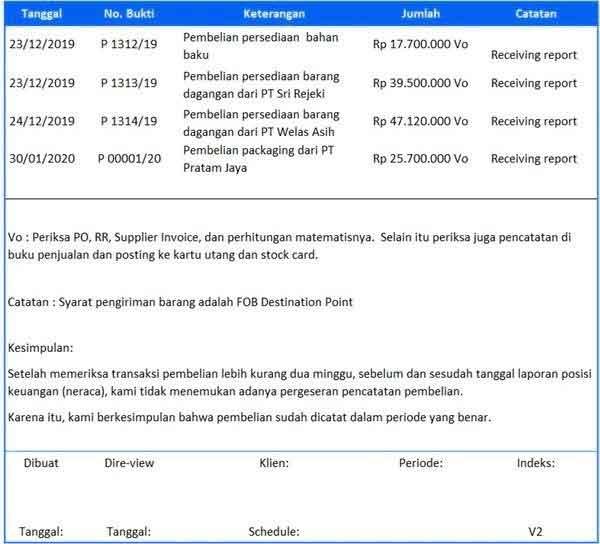 kertas kerja audit persediaan